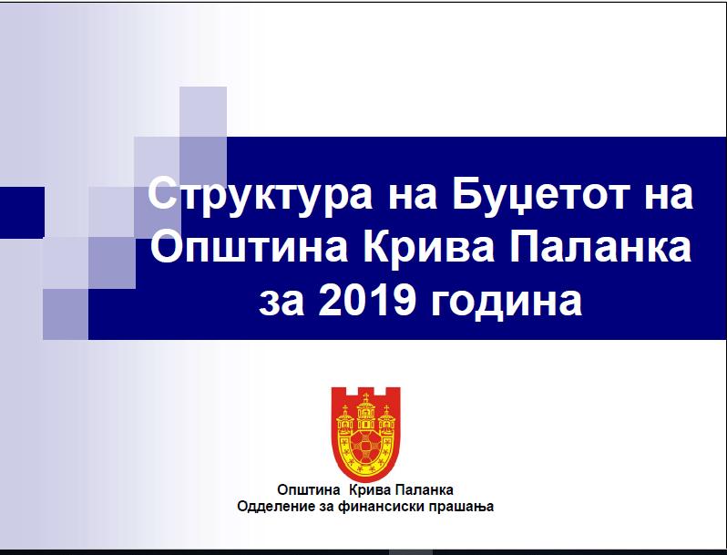 Структура на Буџетот на Општина Крива Паланка за 2019 година