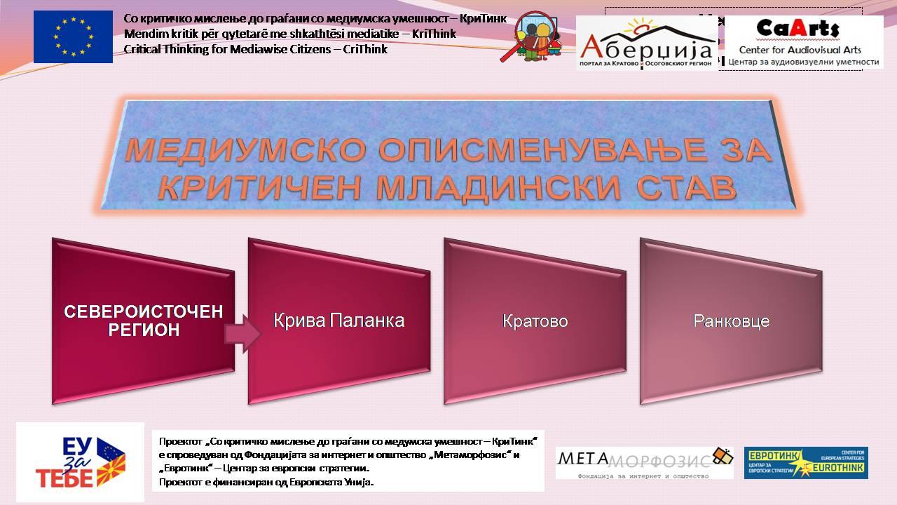 """Завршен проектот """"Mедиумско описменување за критичен младински став"""""""